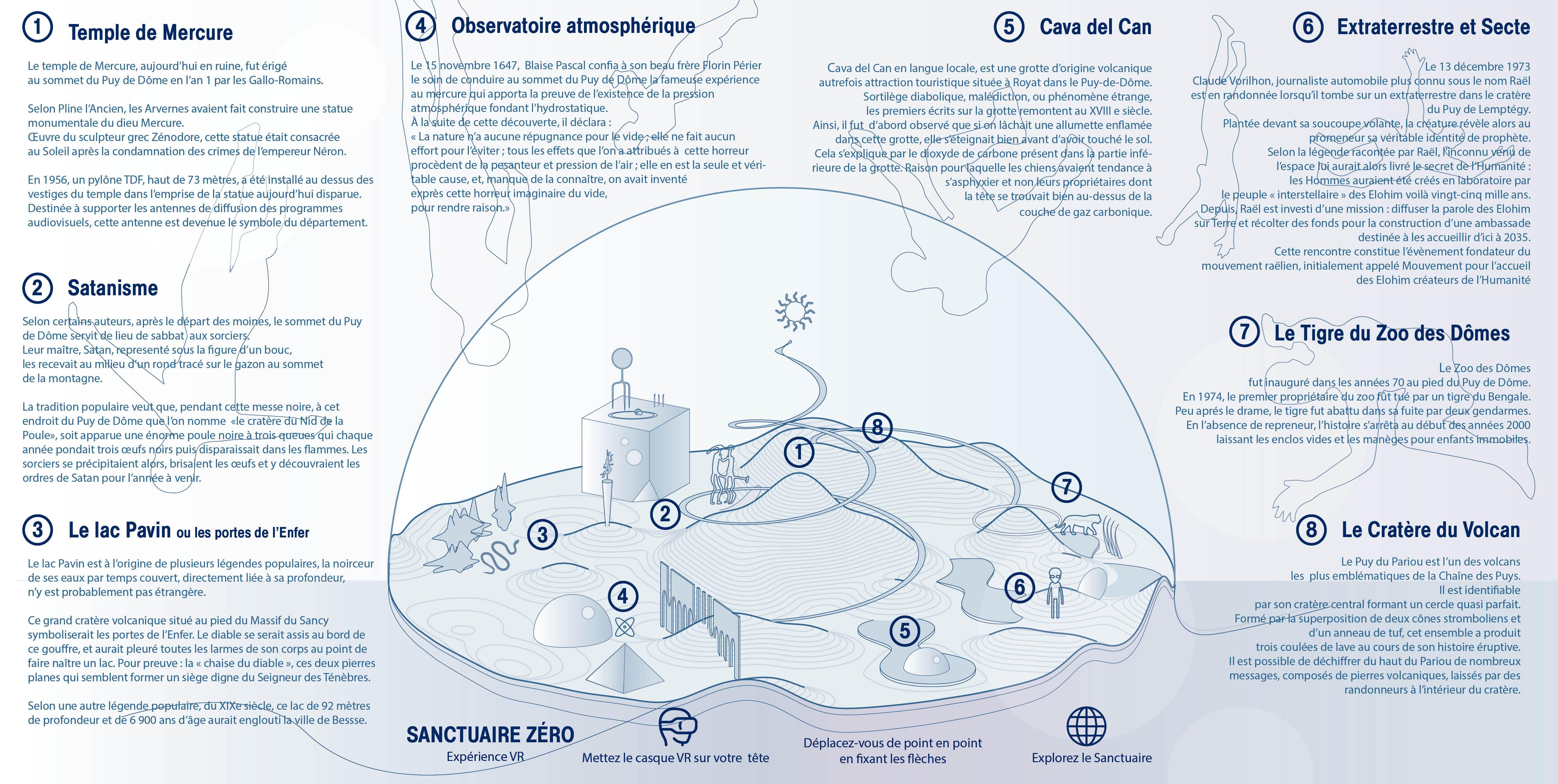 Carte du Sanctuaire Zéro
